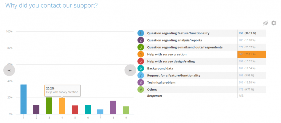 Survey results view